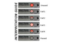 WashCheck Monitors for Instrument Washer Disinfectors